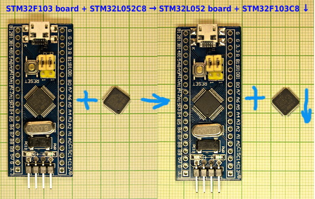 Створення плати розробки STM32L052 із плати STM32F103
